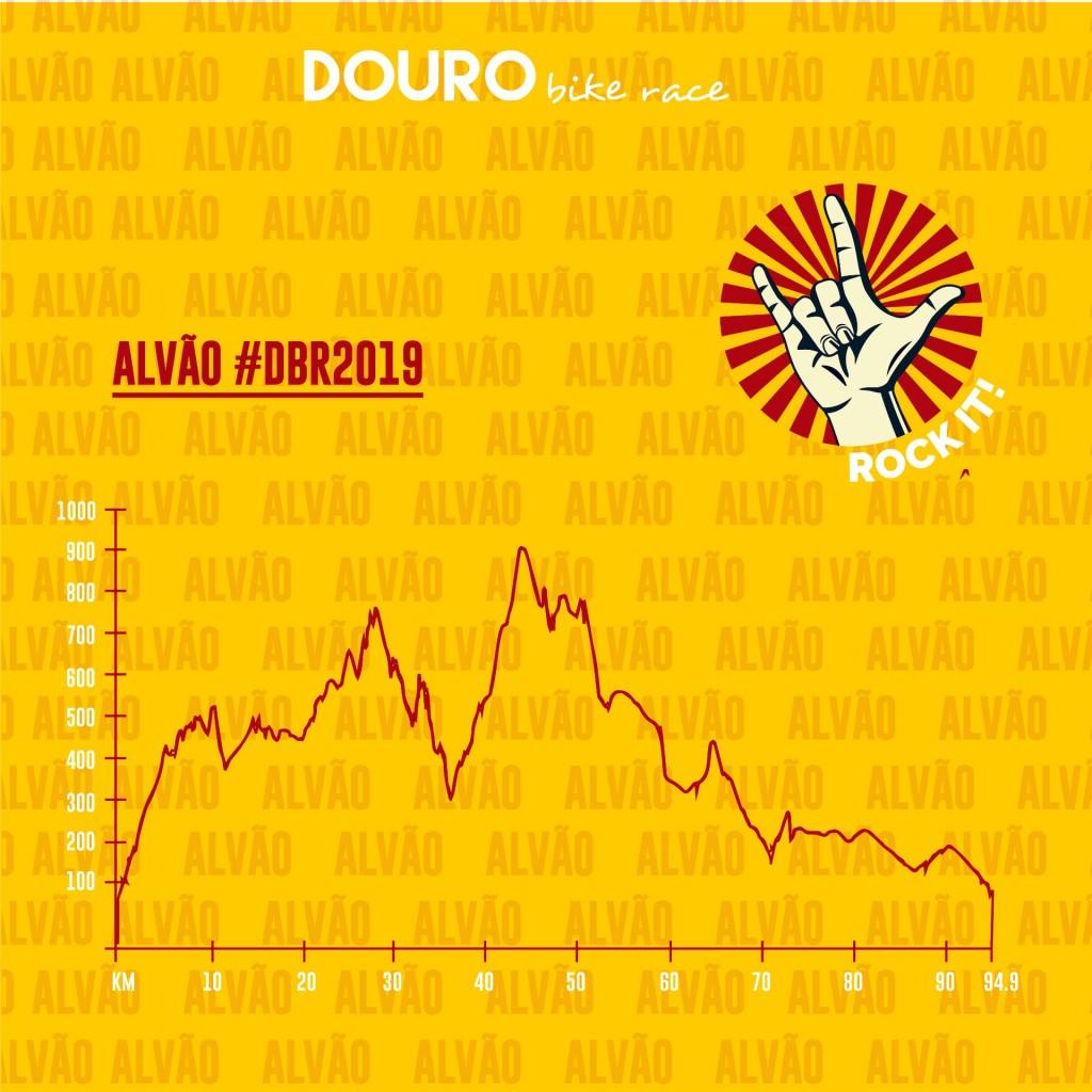 DBR19 ALVÃO